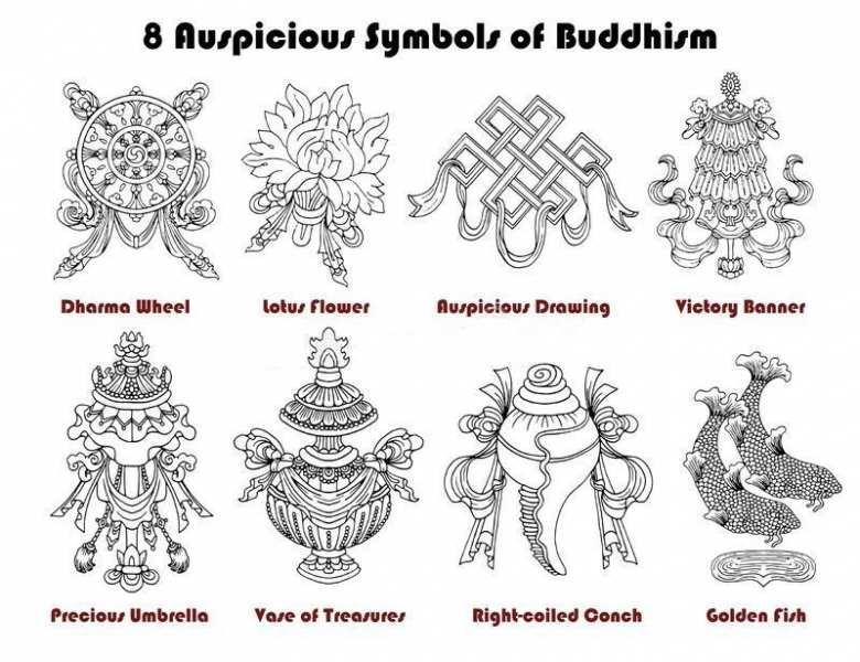 Travel Guide To Kumbum Monastery
