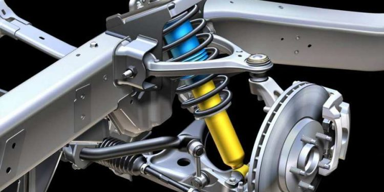 Configuring The Offroad Suspension