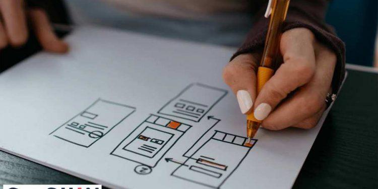 Wireframe & Prototype Design Services