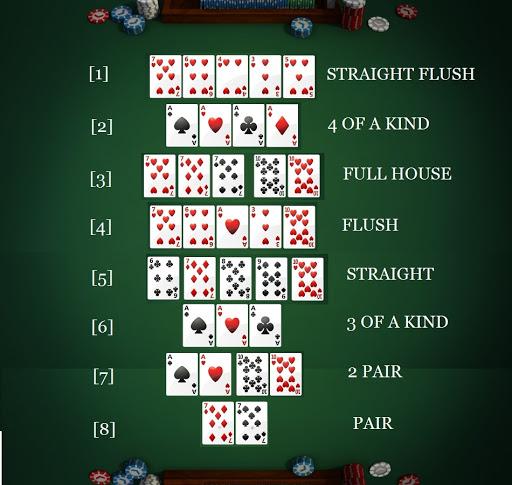 Texas-Holdem-Poker-tips