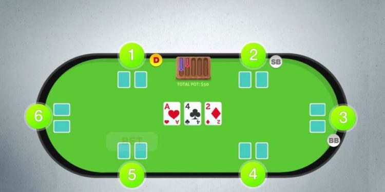 How-to-Play-Texas-Hold-em-Poker