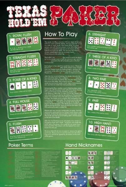 texas-Holdem-Poker-hands