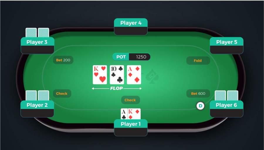 Texas-Hold-em-Poker-tips